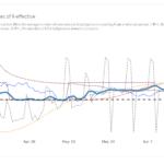 California Releases Open Source Tech, Data to Track COVID-19